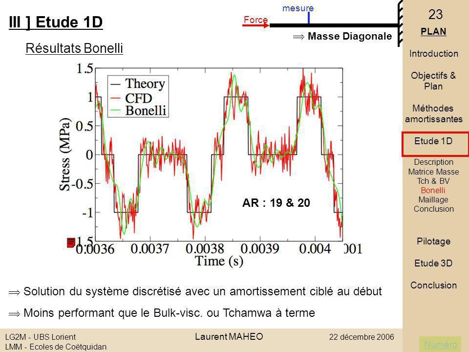 III ] Etude 1D Résultats Bonelli  Masse Diagonale AR : 19 & 20